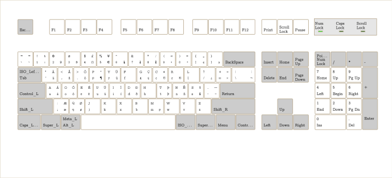 An imaging previewing the keyboard layout discussed in this post