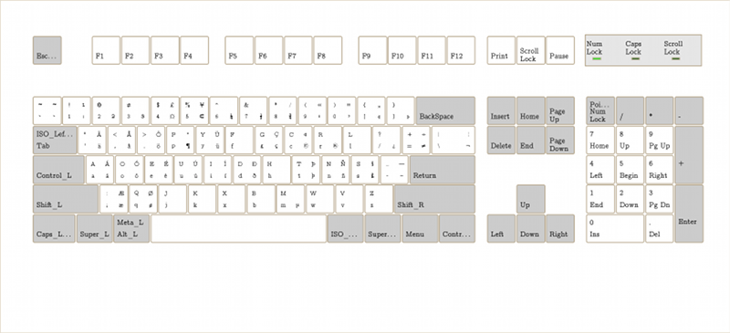 An image previewing the keyboard layout discussed in this post