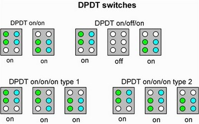 double pole toggle switch wiring diagram double spdt toggle switch wiring diagram wiring diagram and hernes on double pole toggle switch wiring diagram